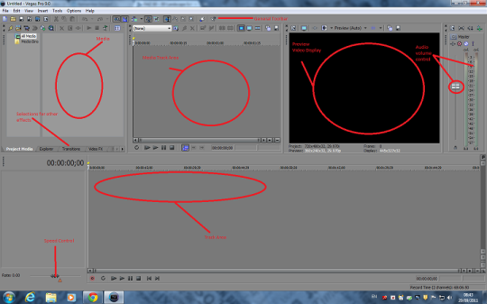 Sony Vegas Screen with annotations